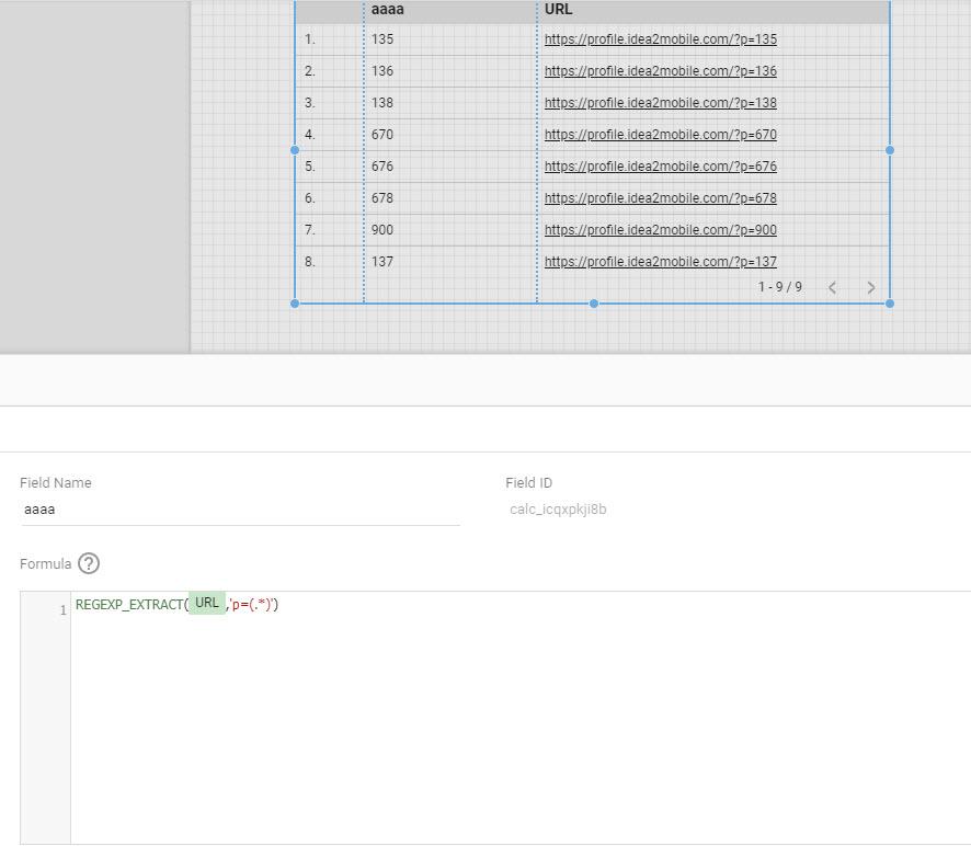 กรณีใน Column มีข้อความเป็นประโยคยาว ๆ แล้วเราต้องการแยกคำออกจากกันใน Column ต้องใช้ Regexp_Extract(Field,Extract regex)