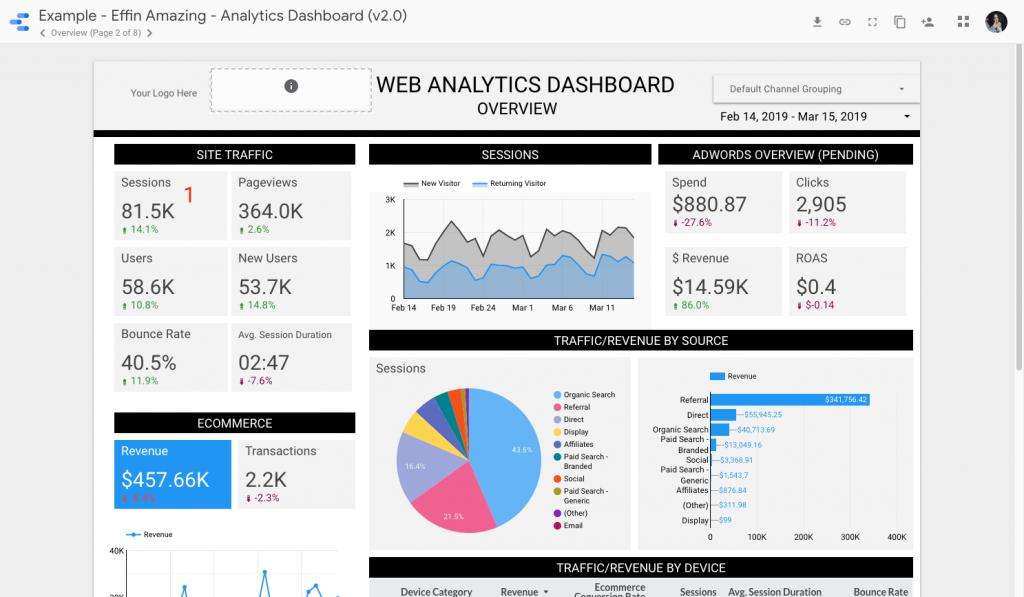 5. Web Analytics Dashboard