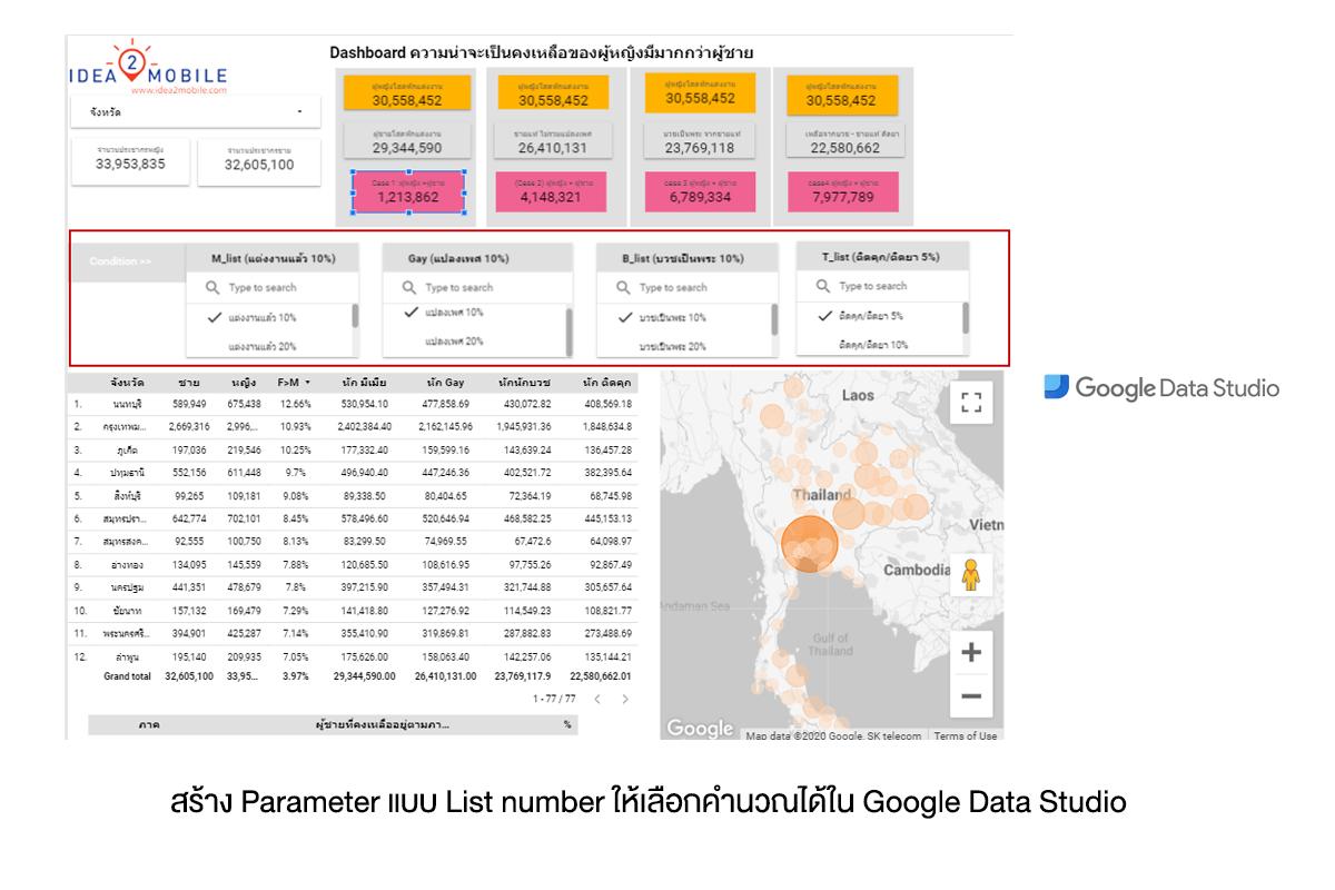 สร้าง Parameter แบบ List number ให้เลือกคำนวณได้ใน Google Data Studio