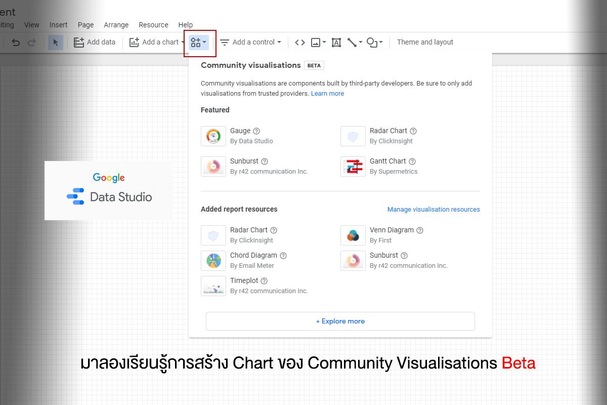 มาลองเรียนรู้การสร้าง Chart ของ Community Visualisations Beta